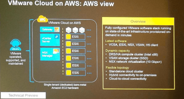 AWS Chicago Summit: What You Need to Know